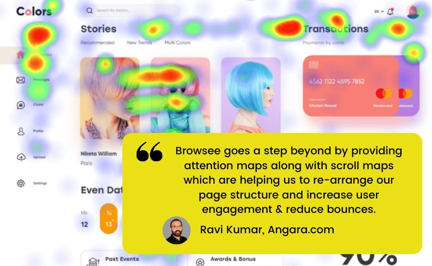 Understand why users are not engaging with heatmaps